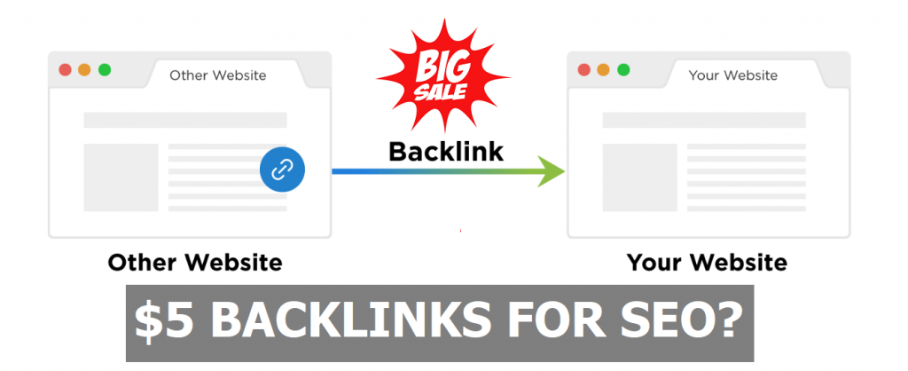 Buying Backlinks